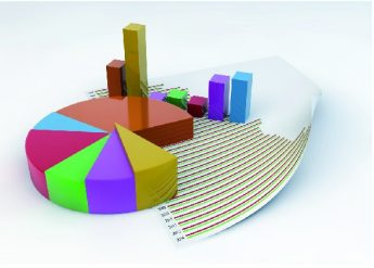 Pie Chart mixed in with Bar graphs and data